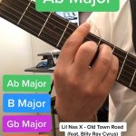 "How to play Easy Guitar Chords – Lil Nas X ""Old Town Road"""